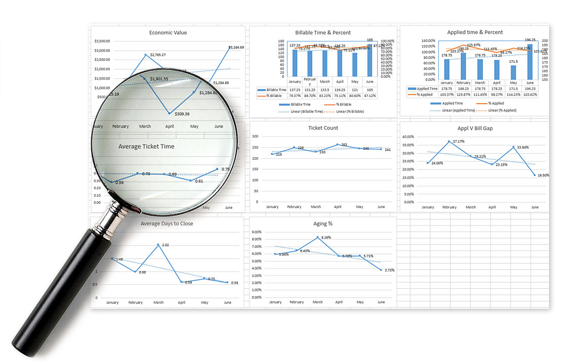 Magnifying glass over Business Manager 365 analytics chart information